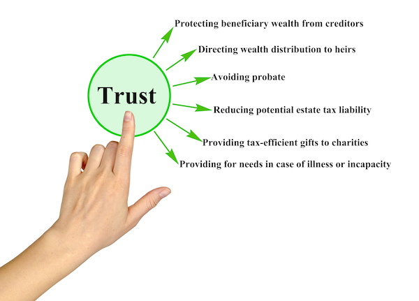 The Benefits of Making a Trust Help You Avoid Probate In California